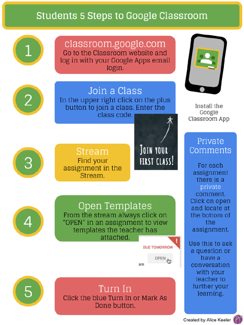 5 Steps to Google Classroom